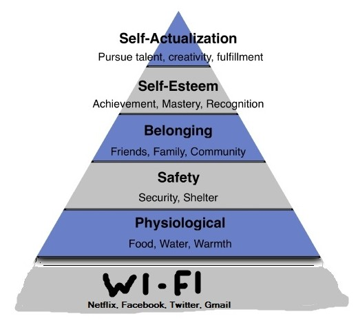 maslows hierarchy of needs connected with Maslow's hierarchy of needs can help leaders hone their styles to suit the needs of maslow's theory & approach to leadership connect email newsletter.