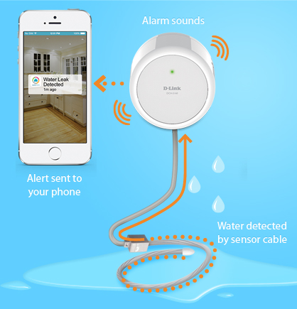 Never Fear The Wi Fi Water Sensor Is Here D Link Blog
