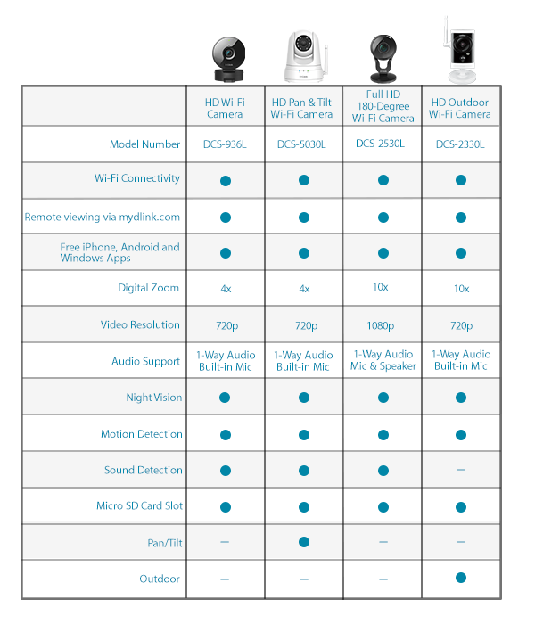 camera buying guide chart_4-17